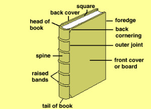 Diagram of a book